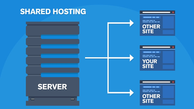 shared-hosting-1